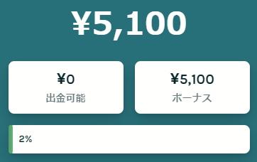 残高¥5000