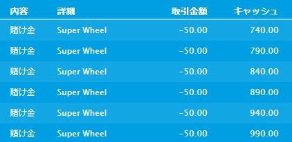 Super Wheel 履歴①