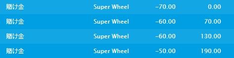 Super Wheel 履歴③