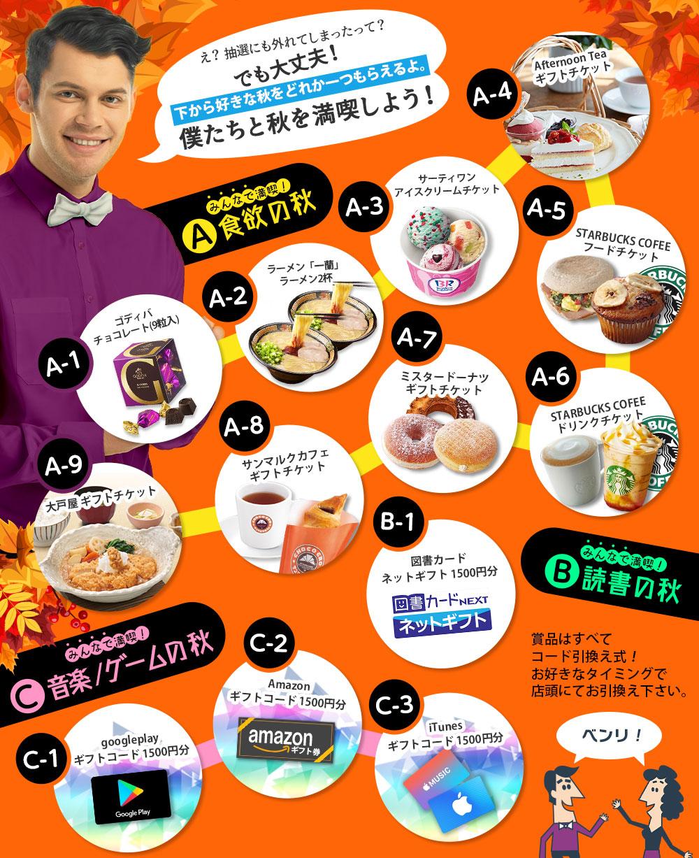 みんなで満喫!カジノシークレット秋の感謝祭のギフトコード