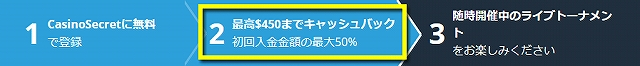 カジノシークレットの初回キャッシュバックが大幅アップ!