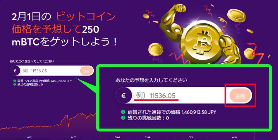 ビットコイン予想価格を入力